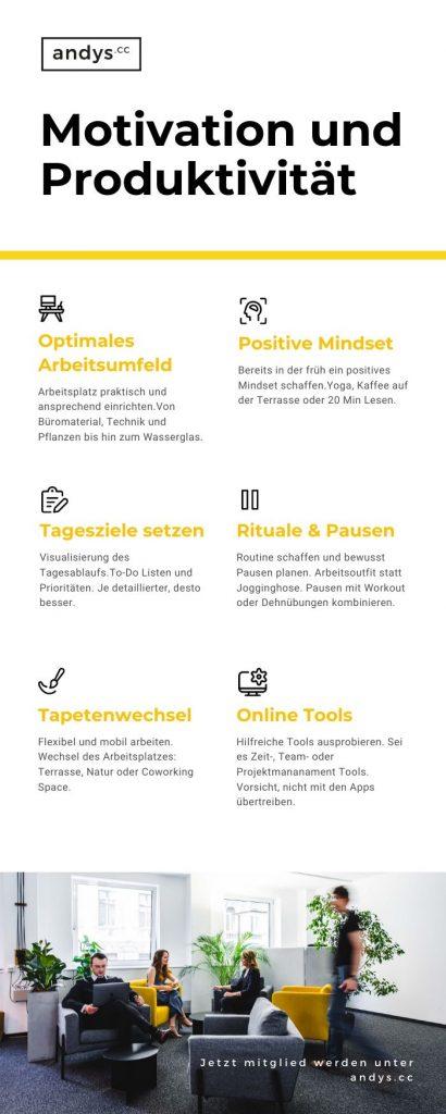 Arbeitsumfeld Tipps Motivation Und Produktivität 1