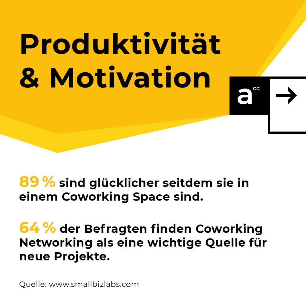 Coworking Facts Produktivitaet